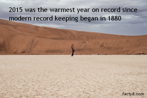 global warming facts