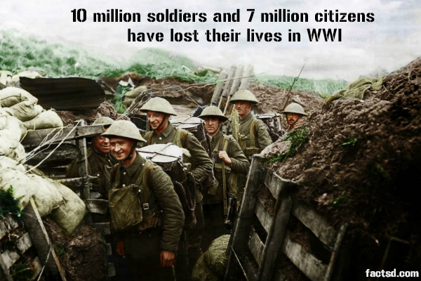 world war i facts