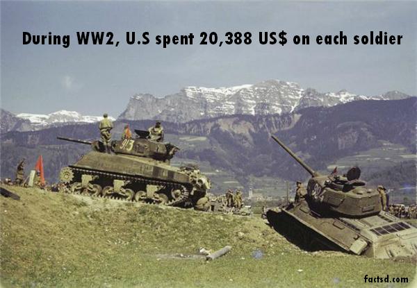 world war 2 facts